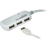 Aten 4-port USB 2.0 Extender Hub
