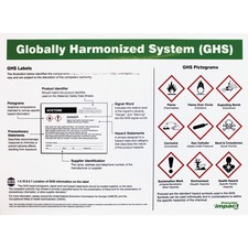 IMP 799077 Impact Products GHS Label Guideline English Poster IMP799077