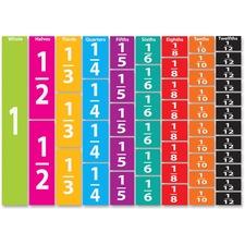 ASH 10064 Ashley Prod. Dry Erase Fractn Pcs Die-cut Magnets ASH10064