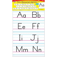TEP 1858 Trend Basic Alphabet Bulletin Board Set