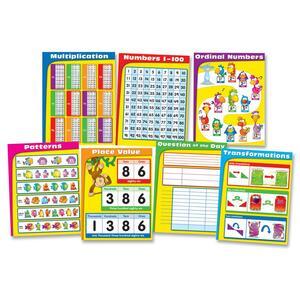 Carson-Dellosa Math Chartlet Set