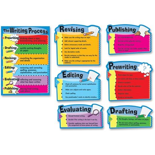 Carson-Dellosa Kid Learning Kit