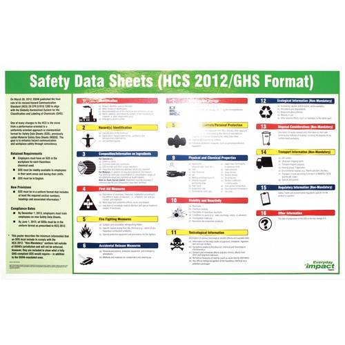 Impact Safety Data Sheet English Poster | by Plexsupply