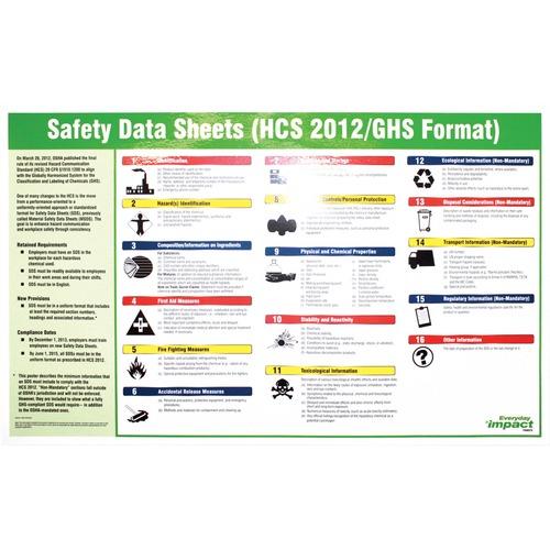 Impact Safety Data Sheet English Poster | by Plexsupply