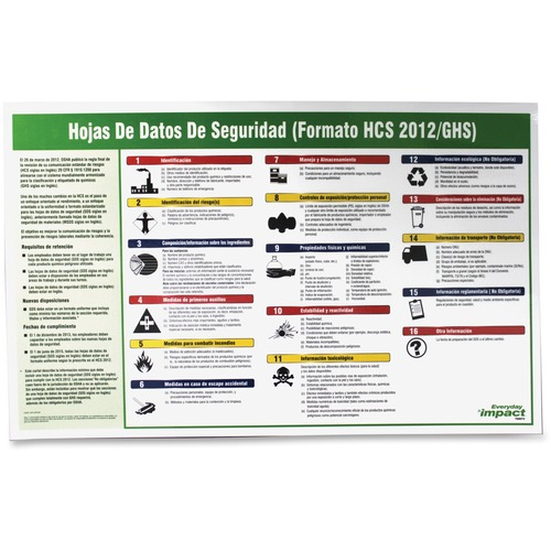 Impact Safety Data Sheet Spanish Poster | by Plexsupply