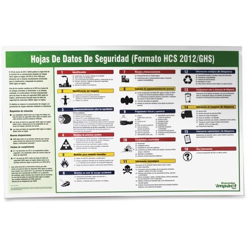 Impact Safety Data Sheet Spanish Poster | by Plexsupply
