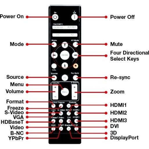 Optoma ProScene ZU506T 3D Ready DLP Projector - 16:10 - White_subImage_8