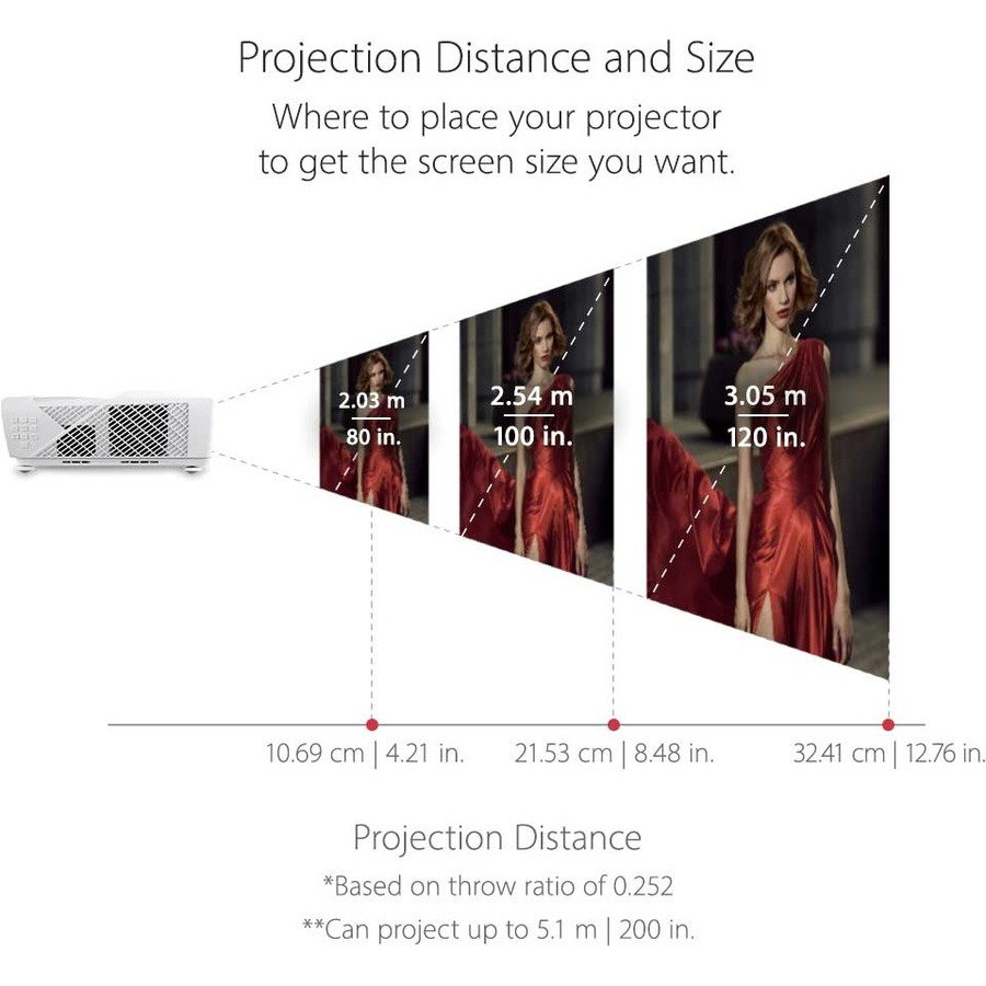 Viewsonic LS831WU Ultra Short Throw DLP Projector_subImage_9