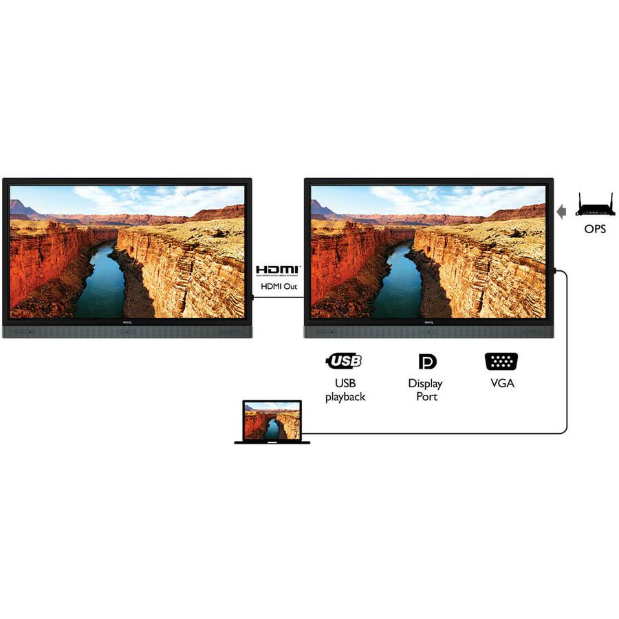 "BenQ RM5502K 55"" LCD Touchscreen Monitor - 16:9 - 8 ms_subImage_10"