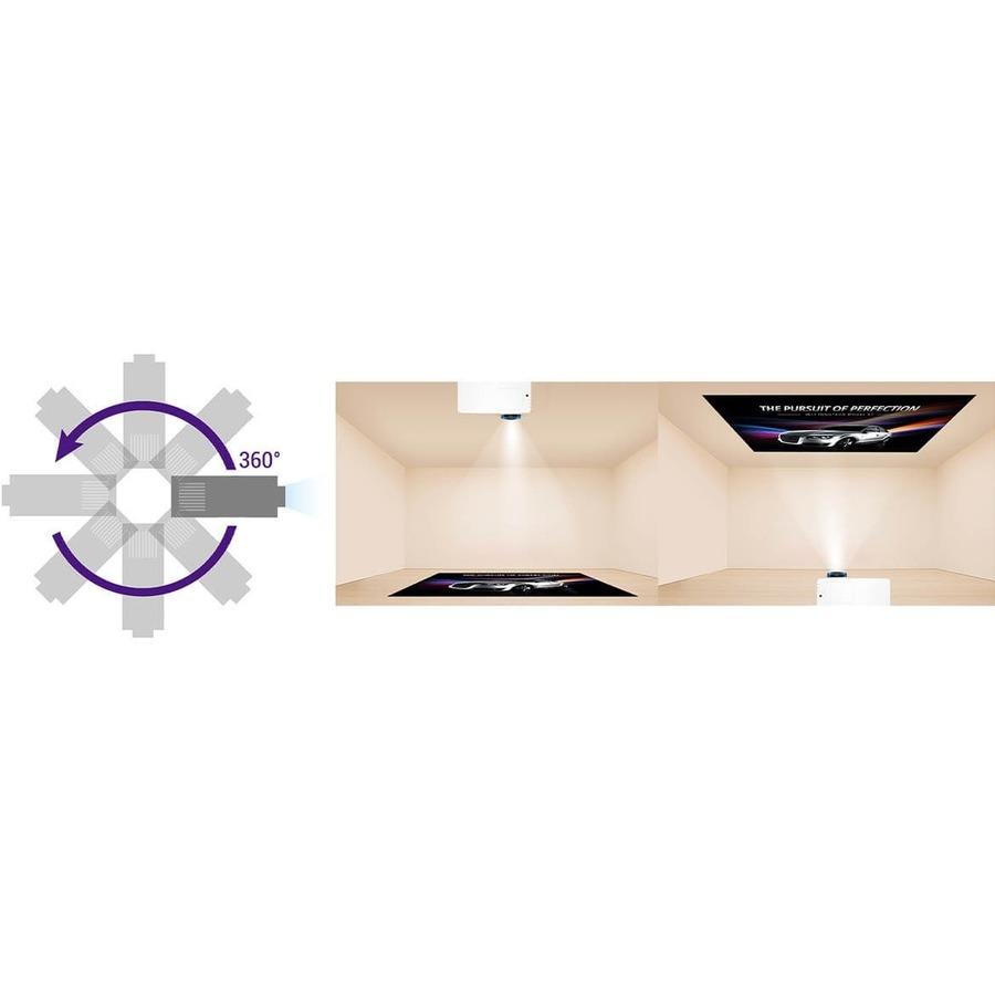 BenQ BlueCore LU930 3D Ready DLP Projector - 16:10 - White_subImage_12