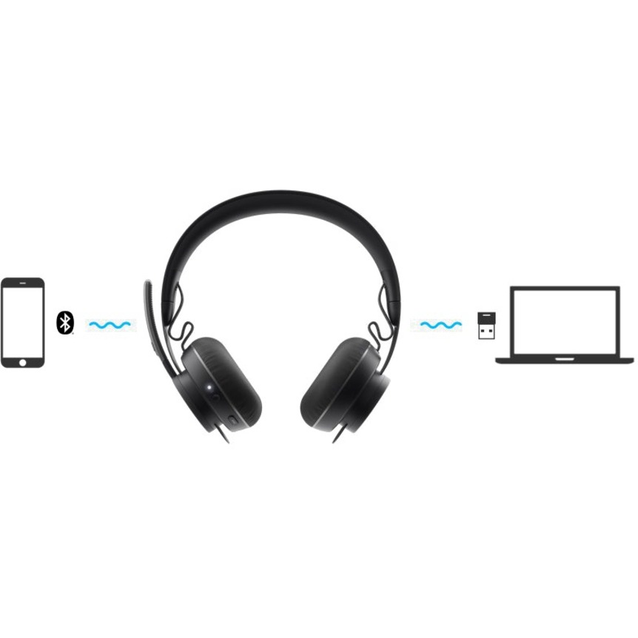 Logitech Zone Wireless Headset_subImage_14