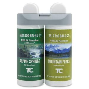 Rubbermaid 3485950 Microburst Duet Alpine Spring/Mountain Peaks RCP3485950