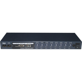Minuteman RPM 1601 8-Outlets PDU RPM1601