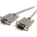 StarTech.com 25ft Straight Through Serial Cable - M/F