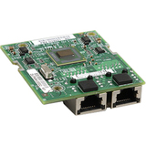 Intel DualChannel Gigabit Ethernet Mezzanine Card