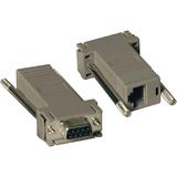 Tripp Lite Null Modem Serial RS232 Modular Adapter Kit