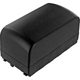 Battery Biz Nickel Metal Hydride Camcorder Battery