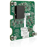 HP 583210-B21 QLogic Infiniband Host Bus Adapter For c-Class BladeSystems 583210-B21