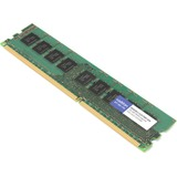 AddOn - Network Upgrades Factory Original 256MB DIMM DDR 266MHz F/Cisco 2811