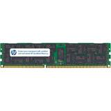 RAM Module RAM Modules