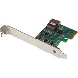 SCSI-RAID Controllers