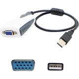 AddOncomputer.com Bulk 5 Pack USB 2.0 to VGA Multi Monitor External Video Card