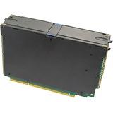 HP DL580 Gen8 12 DIMM Memory Cartridge