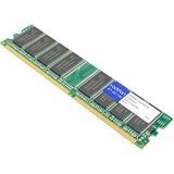 AddOncomputer.com 128MB SDRAM Memory Module