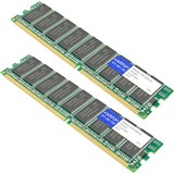 AddOn - Memory Upgrades FACTORY APPROVED 1GB DRAM KIT F/CISCO 2821 - 1GB (2 x 512MB) - 266MHz DDR266/PC2100 - ECC - DRAM - 184-pin