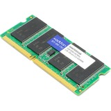 AddOncomputer.com 1GB DDR2-667MHz/PC2-5300 200-pin SODIMM F/LAPTOPS