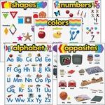 Trend Kindergarten Basic Skills Learning Chart TEP38920