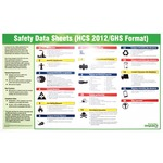 Impact Products Safety Data Sheet English Poster LFP799072