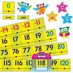 Trend Owl-Stars Coll. -20 To 120 Board Number Line 8299