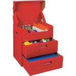 Classroom Keepers Tool Box
