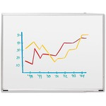 looking for sparco aluminum frame dry-erase boards  - reduced prices - sku: spr00586