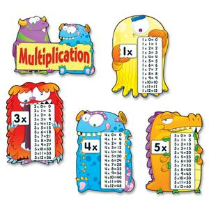 Carson-Dellosa Multiplication Fact Monsters Chart CDP110106