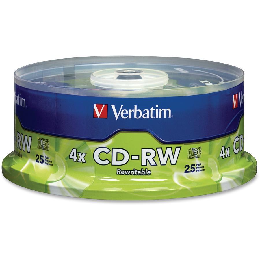 Overwrite files CD-R