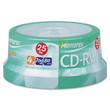 Memorex Branded Rewritable 4X CD-RW Spindle