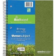 Roaring Spring Wirebound Notebooks
