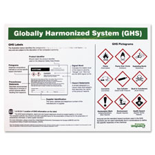 "Ghs laminated poster, english, 18""x24"", mutli, sold as 1 each"