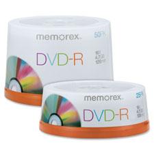 MEMOREX MEM 05638, MEM05638