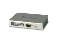 Aten UC4854 4-port USB-to-Serial RS-422/485 Hub