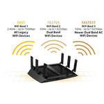 Netgear Nighthawk X6S R8000P IEEE 802.11ac Ethernet Wireless Router