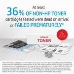 HP 650A Toner Cartridge - Cyan
