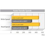 StarTech.com 3.5in Silver USB 3.0 External SATA III Hard Drive Enclosure