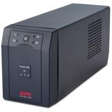 SC620I