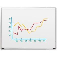 SPR 00502 Sparco Aluminum Frame Dry-erase Boards SPR00502