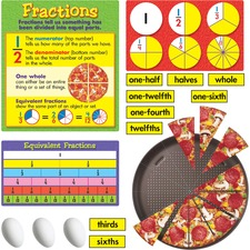 TEP T8156 Trend Fraction Action Bulletin Board Set TEPT8156