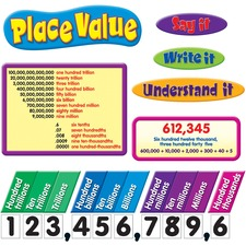 TEP T8182 Trend Place Value Bulletin Board Set  TEPT8182