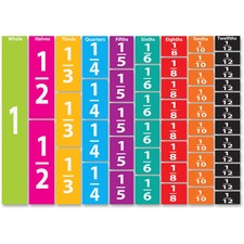 ASH 10064 Ashley Prod. Die-cut Magnet Compare Fraction Set ASH10064